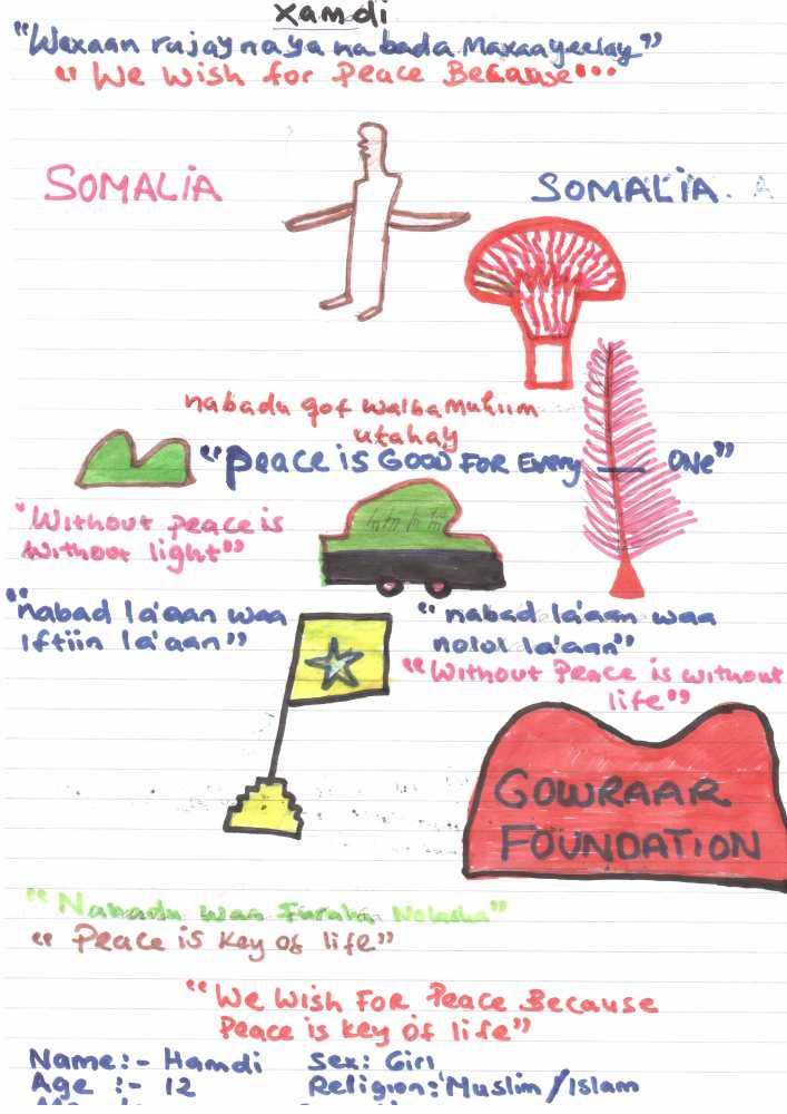 SOMALIA, Gowraar Foundation School  (2/3)